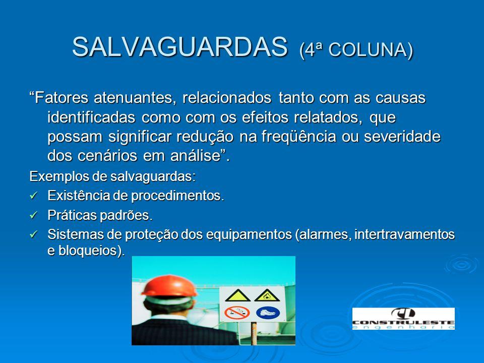 SALVAGUARDAS (4ª COLUNA)