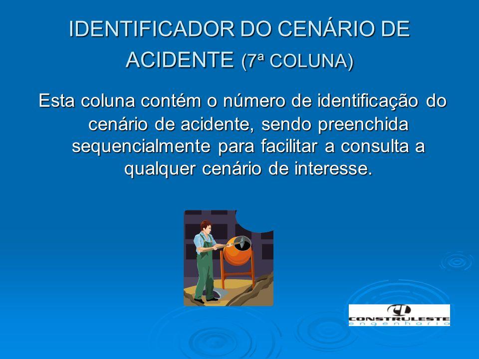 IDENTIFICADOR DO CENÁRIO DE ACIDENTE (7ª COLUNA)