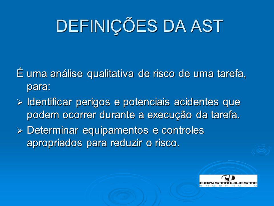 DEFINIÇÕES DA AST É uma análise qualitativa de risco de uma tarefa, para: