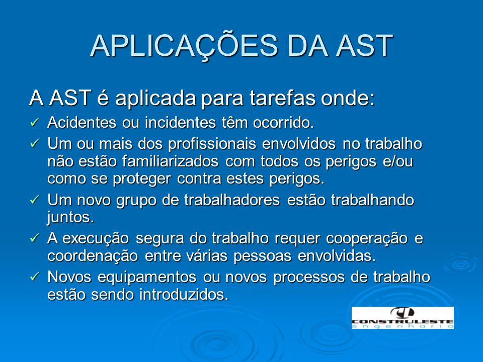 APLICAÇÕES DA AST A AST é aplicada para tarefas onde:
