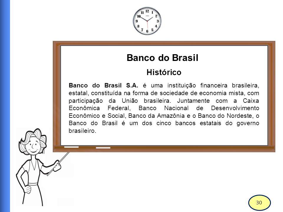 Banco do Brasil Histórico