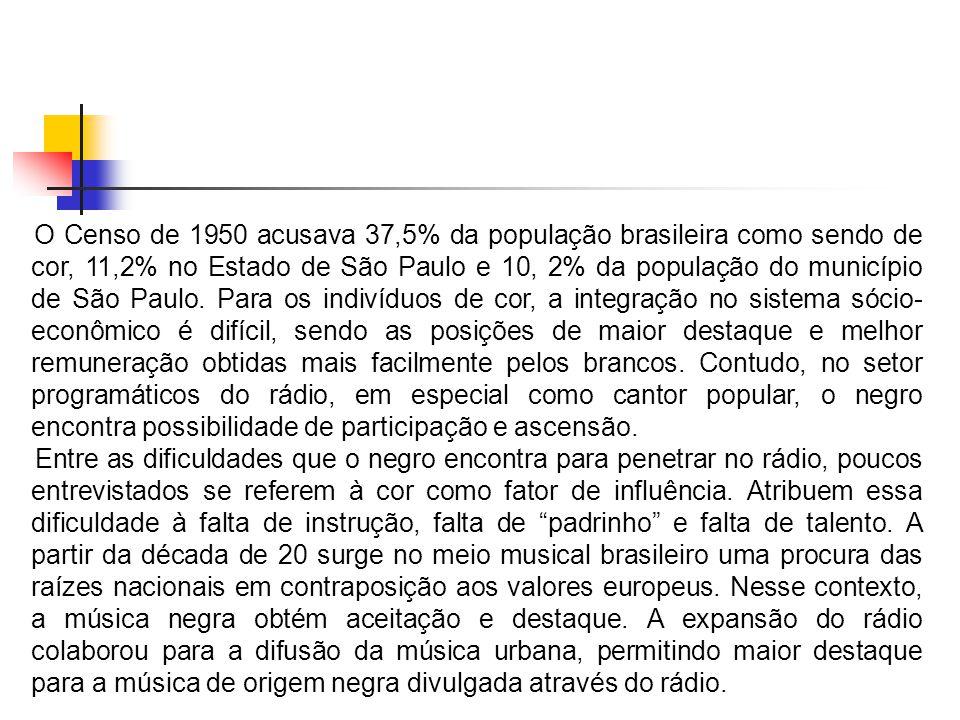 O Censo de 1950 acusava 37,5% da população brasileira como sendo de cor, 11,2% no Estado de São Paulo e 10, 2% da população do município de São Paulo. Para os indivíduos de cor, a integração no sistema sócio-econômico é difícil, sendo as posições de maior destaque e melhor remuneração obtidas mais facilmente pelos brancos. Contudo, no setor programáticos do rádio, em especial como cantor popular, o negro encontra possibilidade de participação e ascensão.