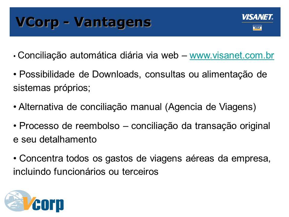 VCorp - Vantagens Conciliação automática diária via web – www.visanet.com.br.