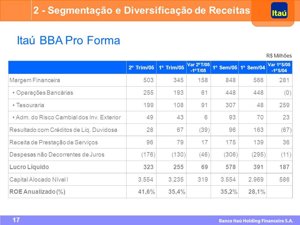 Itaú BBA Pro Forma 2 - Segmentação e Diversificação de Receitas
