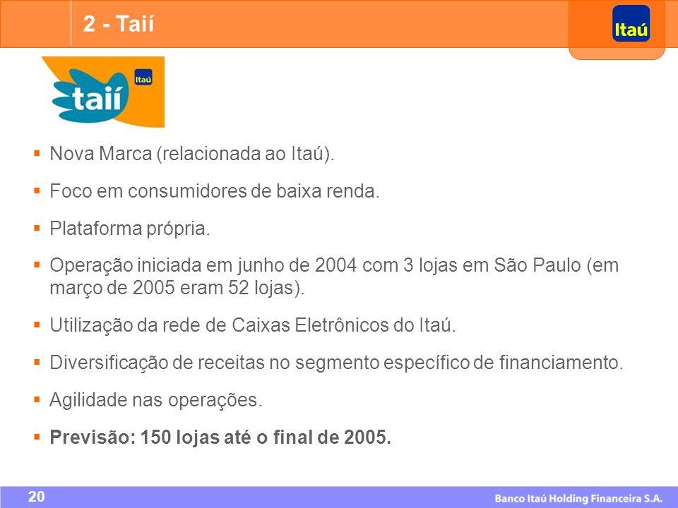 2 - Taií Nova Marca (relacionada ao Itaú).