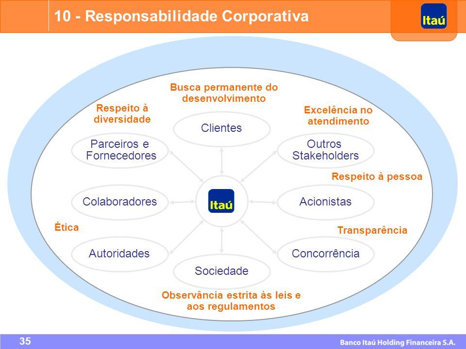 10 - Responsabilidade Corporativa