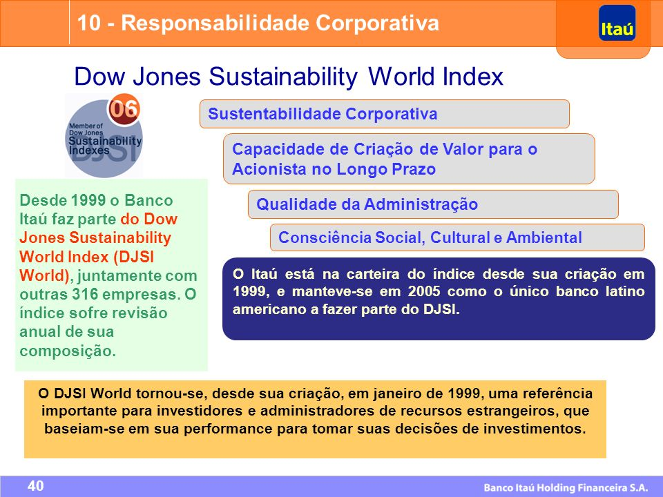 Dow Jones Sustainability World Index