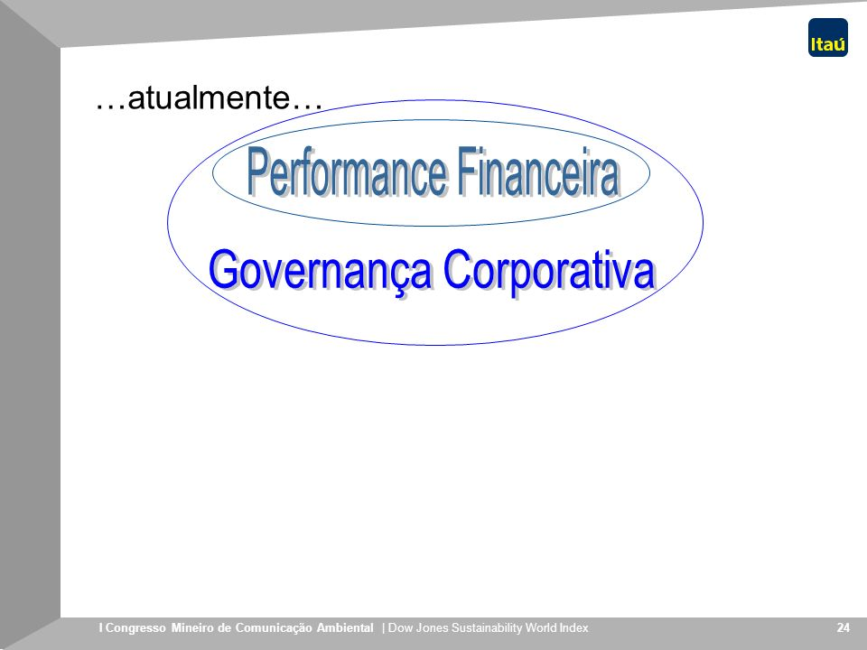 Performance Financeira