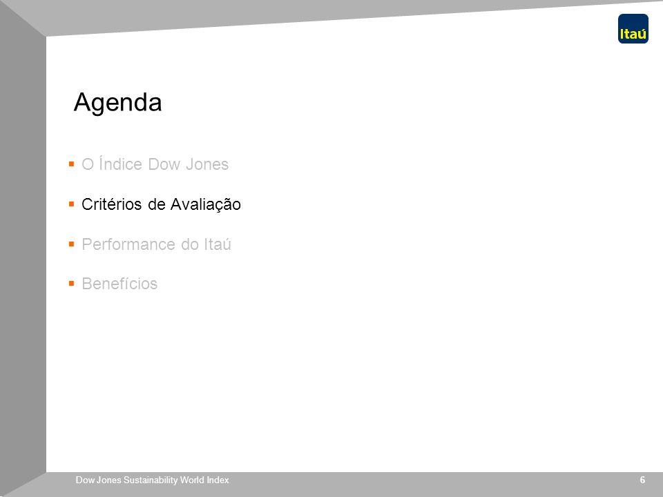 Agenda O Índice Dow Jones Critérios de Avaliação Performance do Itaú