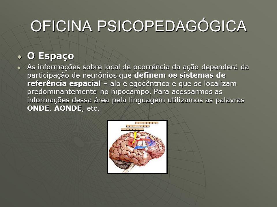 OFICINA PSICOPEDAGÓGICA