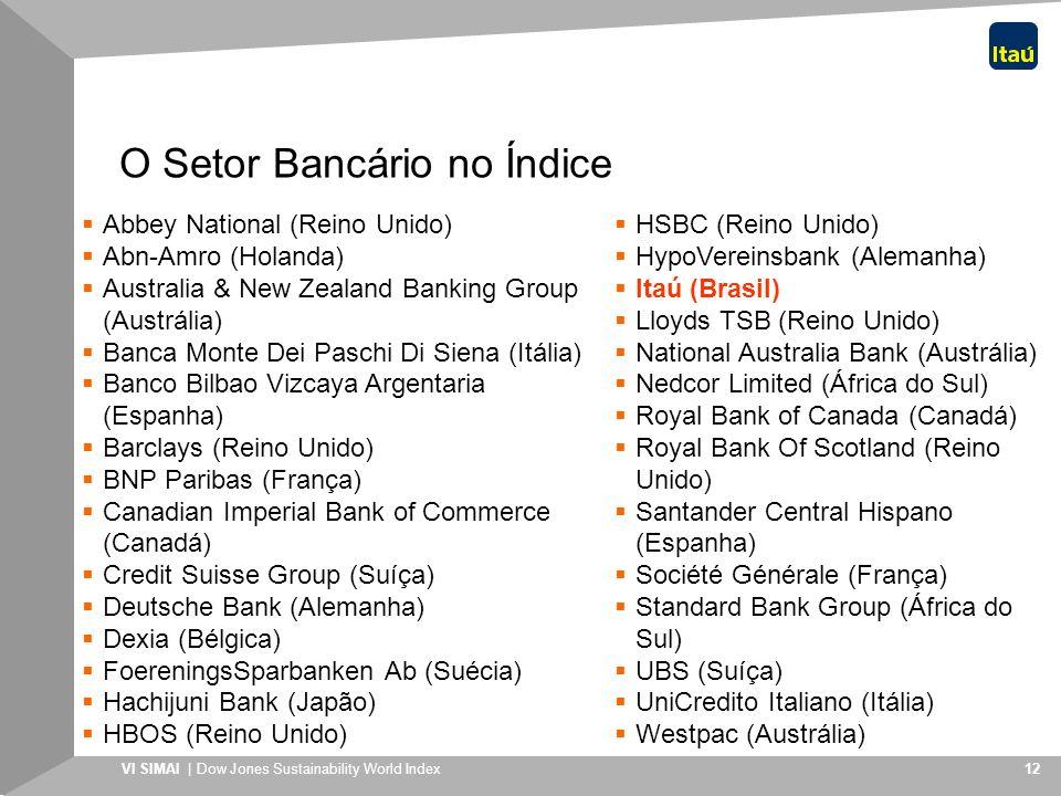 O Setor Bancário no Índice