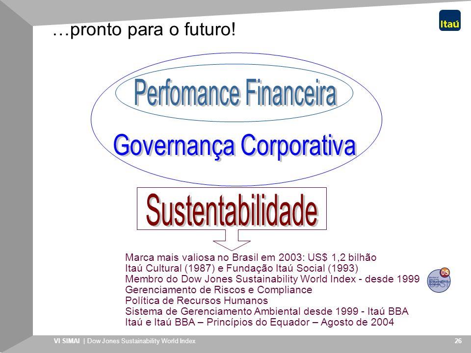 Sustentabilidade Perfomance Financeira Governança Corporativa