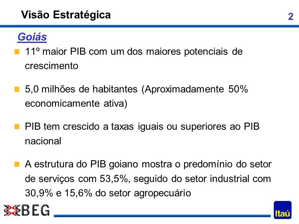 Visão Estratégica Goiás