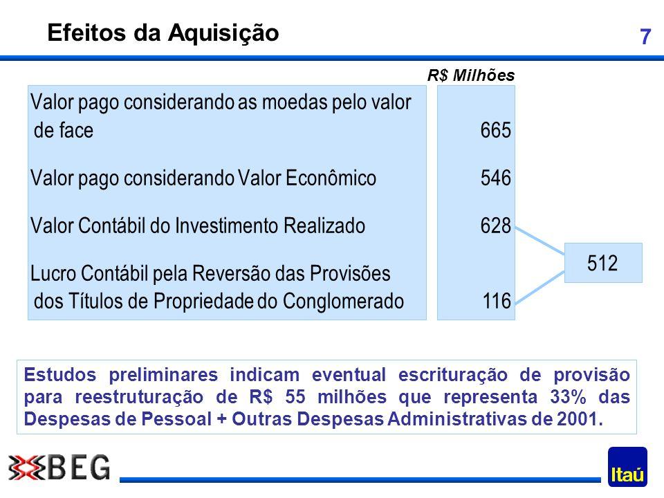 Efeitos da Aquisição R$ Milhões. Valor pago considerando as moedas pelo valor de face. Valor pago considerando Valor Econômico.