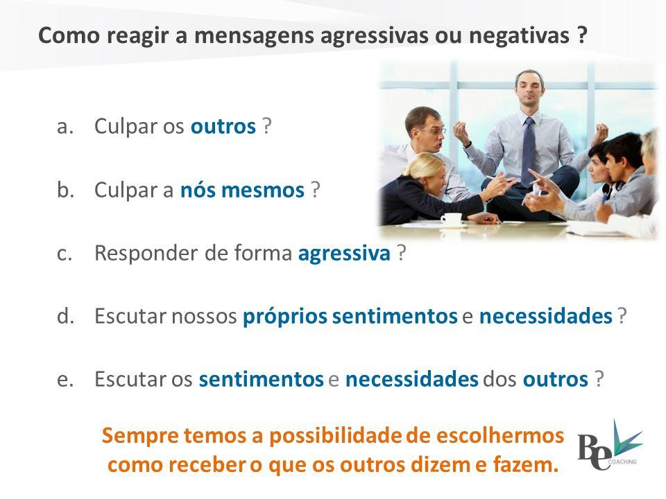 Como reagir a mensagens agressivas ou negativas