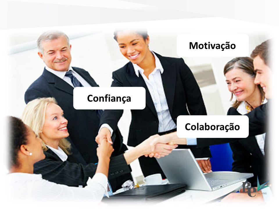 Motivação Confiança Colaboração