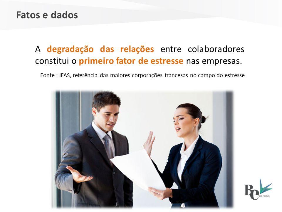 Fatos e dados A degradação das relações entre colaboradores constitui o primeiro fator de estresse nas empresas.