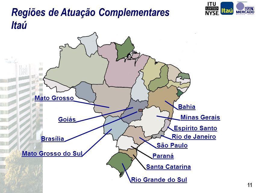 Regiões de Atuação Complementares Itaú