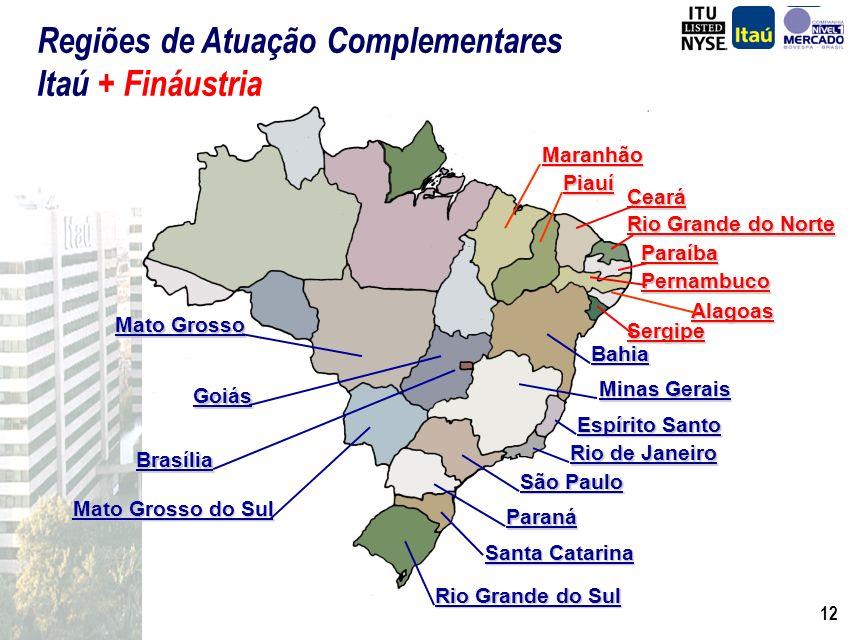 Regiões de Atuação Complementares Itaú + Fináustria
