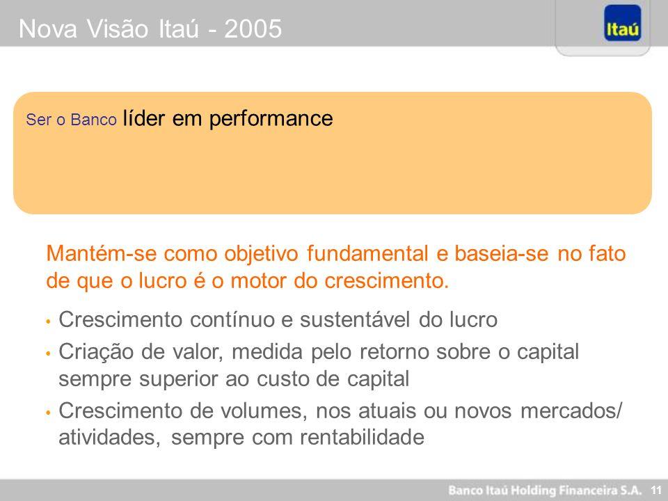Nova Visão Itaú - 2005 Ser o Banco líder em performance.