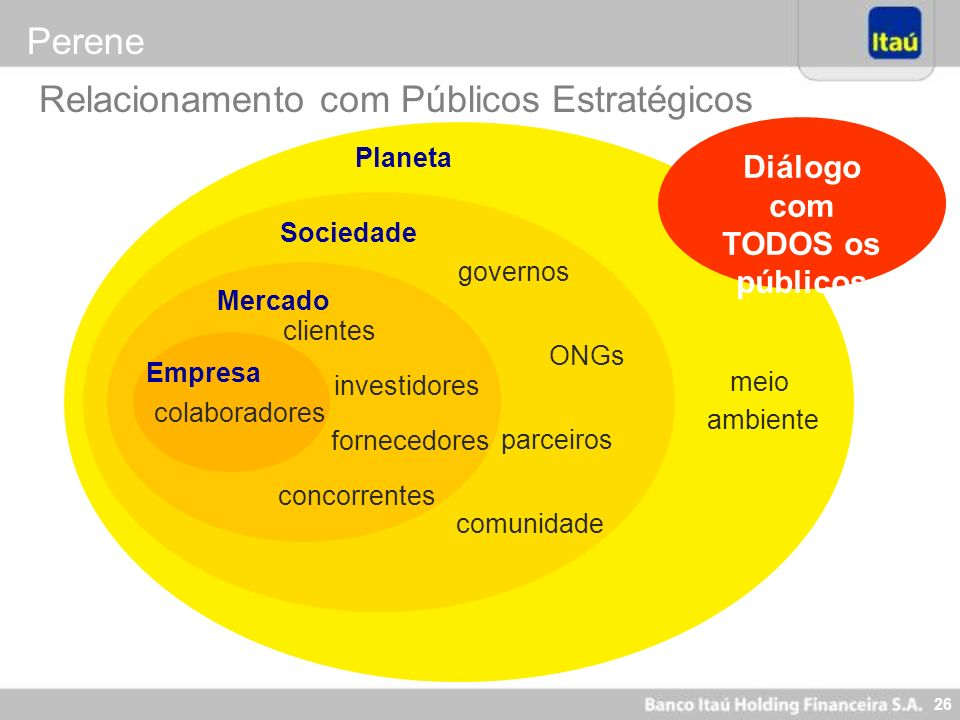 Diálogo com TODOS os públicos