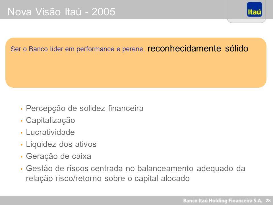 Nova Visão Itaú - 2005 Percepção de solidez financeira Capitalização