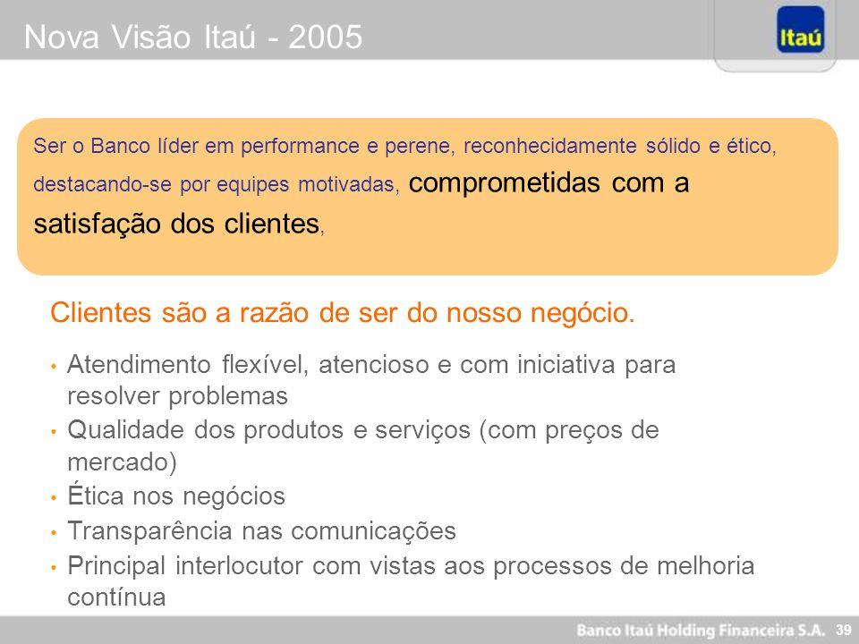 Nova Visão Itaú - 2005 Clientes são a razão de ser do nosso negócio.