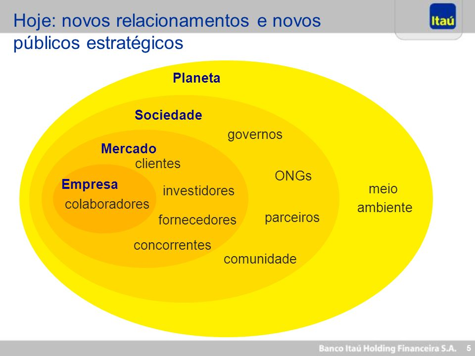 Hoje: novos relacionamentos e novos públicos estratégicos