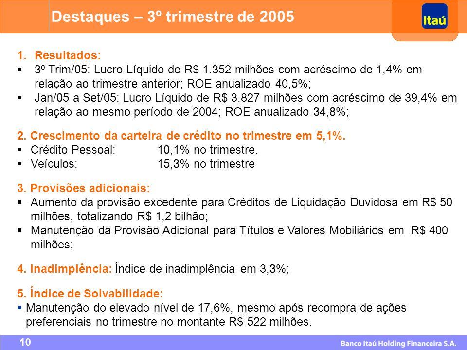 Destaques – 3º trimestre de 2005