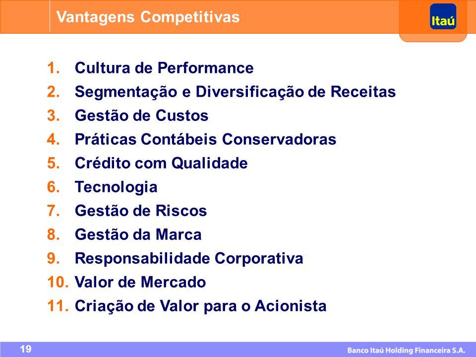 Vantagens Competitivas