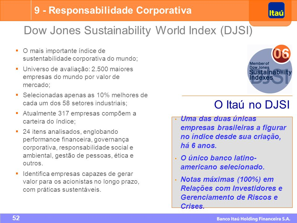 Dow Jones Sustainability World Index (DJSI)
