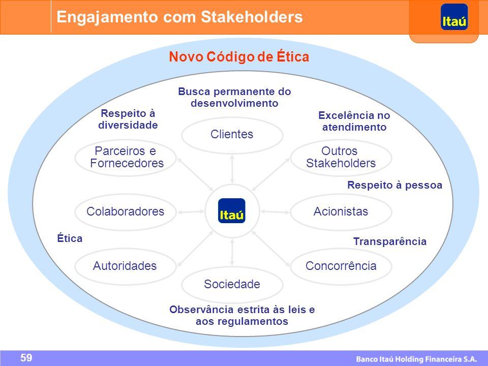 Engajamento com Stakeholders