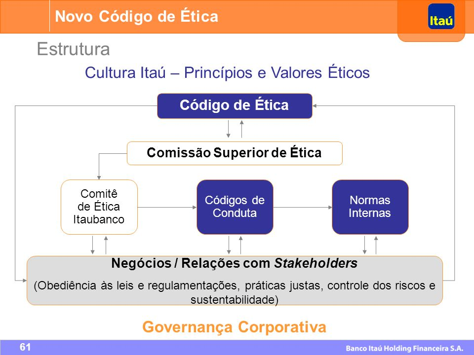 Estrutura Novo Código de Ética