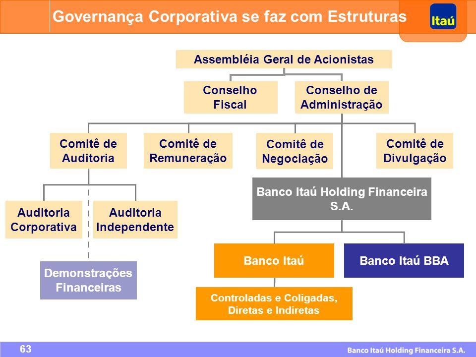 Governança Corporativa se faz com Estruturas