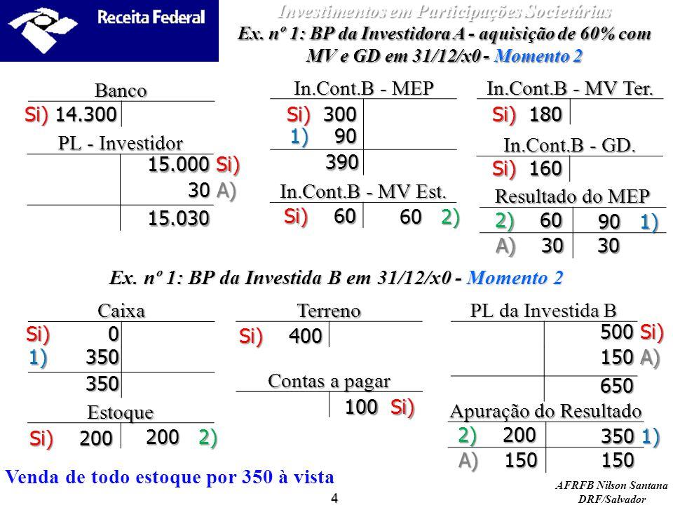 Ex. nº 1: BP da Investida B em 31/12/x0 - Momento 2
