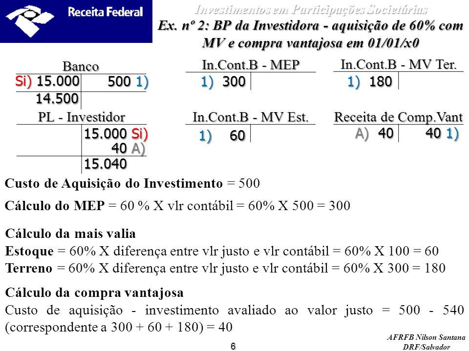 Investimentos em Participações Societárias
