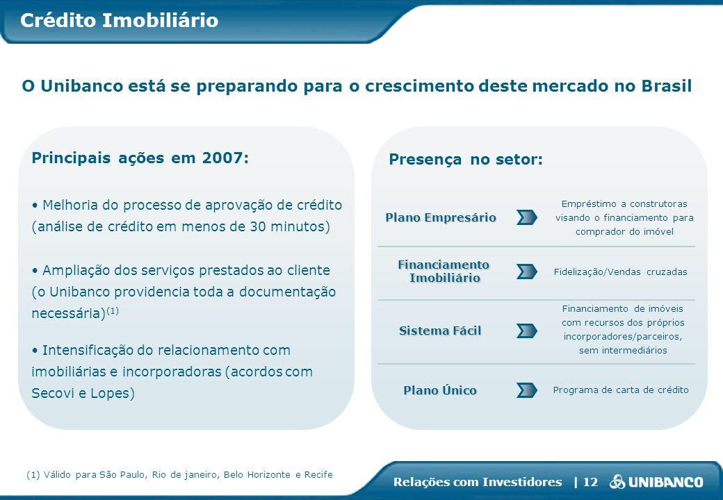 Crédito ImobiliárioO Unibanco está se preparando para o crescimento deste mercado no Brasil. Principais ações em 2007: