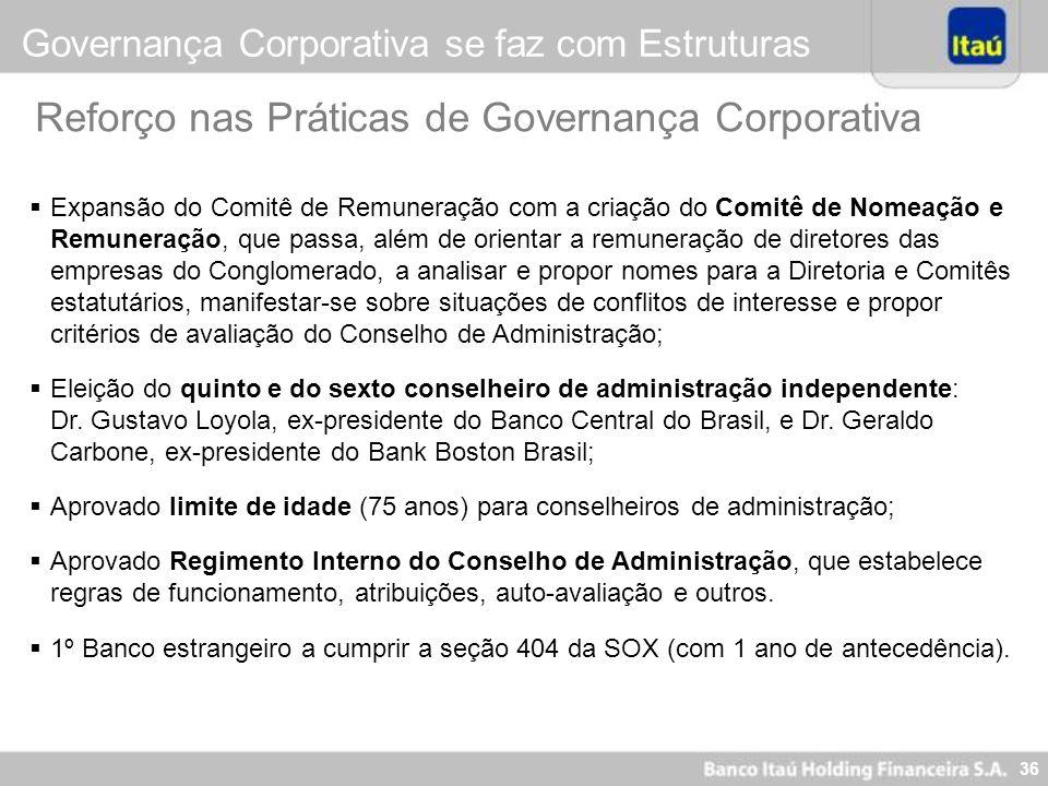 Reforço nas Práticas de Governança Corporativa