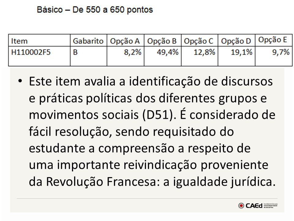 Este item avalia a identificação de discursos e práticas políticas dos diferentes grupos e movimentos sociais (D51).
