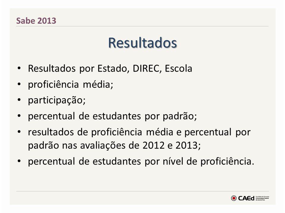 Resultados Resultados por Estado, DIREC, Escola proficiência média;