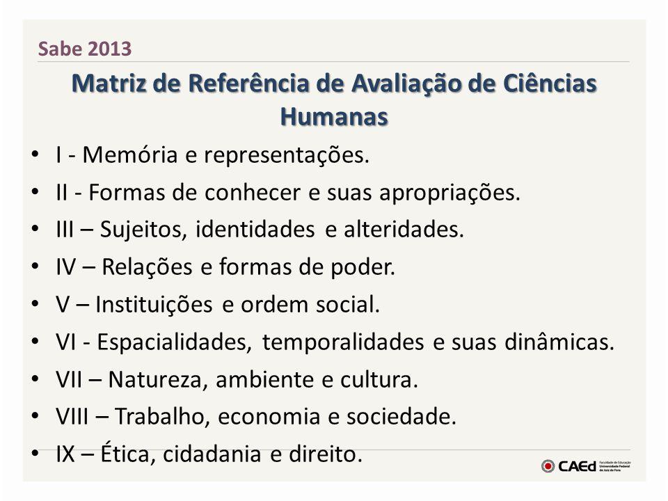 Matriz de Referência de Avaliação de Ciências Humanas