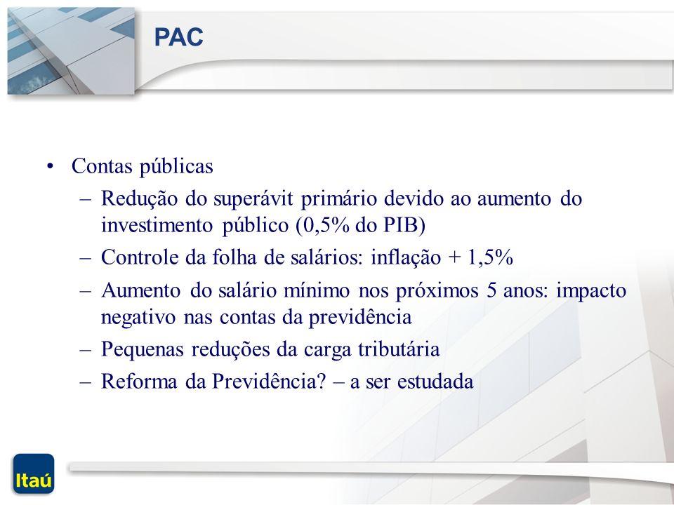 PACContas públicas. Redução do superávit primário devido ao aumento do investimento público (0,5% do PIB)