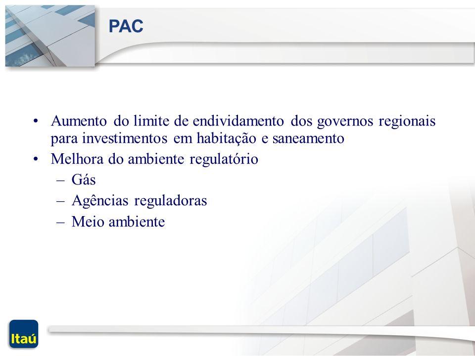 PACAumento do limite de endividamento dos governos regionais para investimentos em habitação e saneamento.
