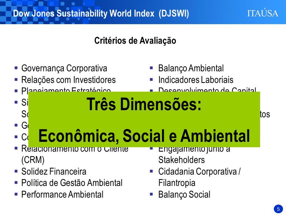 Critérios de Avaliação Econômica, Social e Ambiental