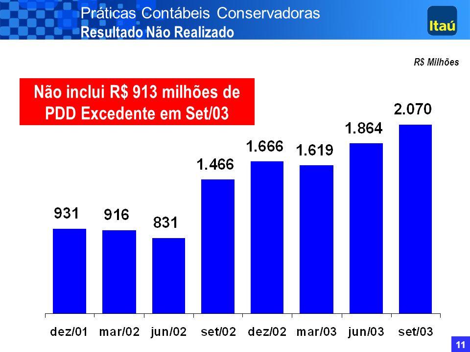 Não inclui R$ 913 milhões de PDD Excedente em Set/03
