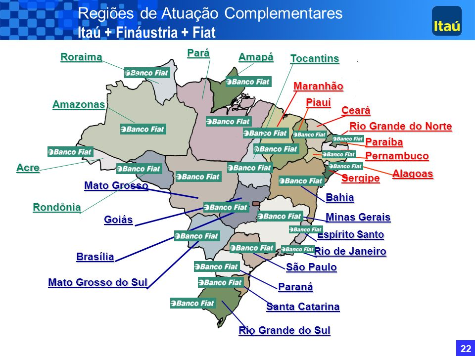 Regiões de Atuação Complementares Itaú + Fináustria + Fiat