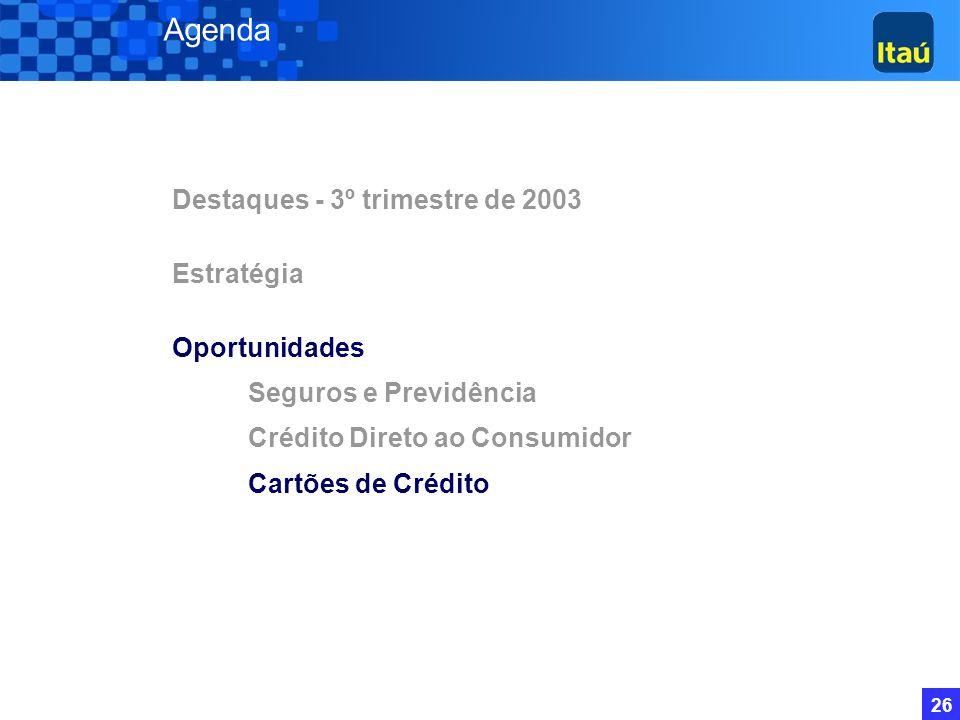 Agenda Destaques - 3º trimestre de 2003 Estratégia Oportunidades