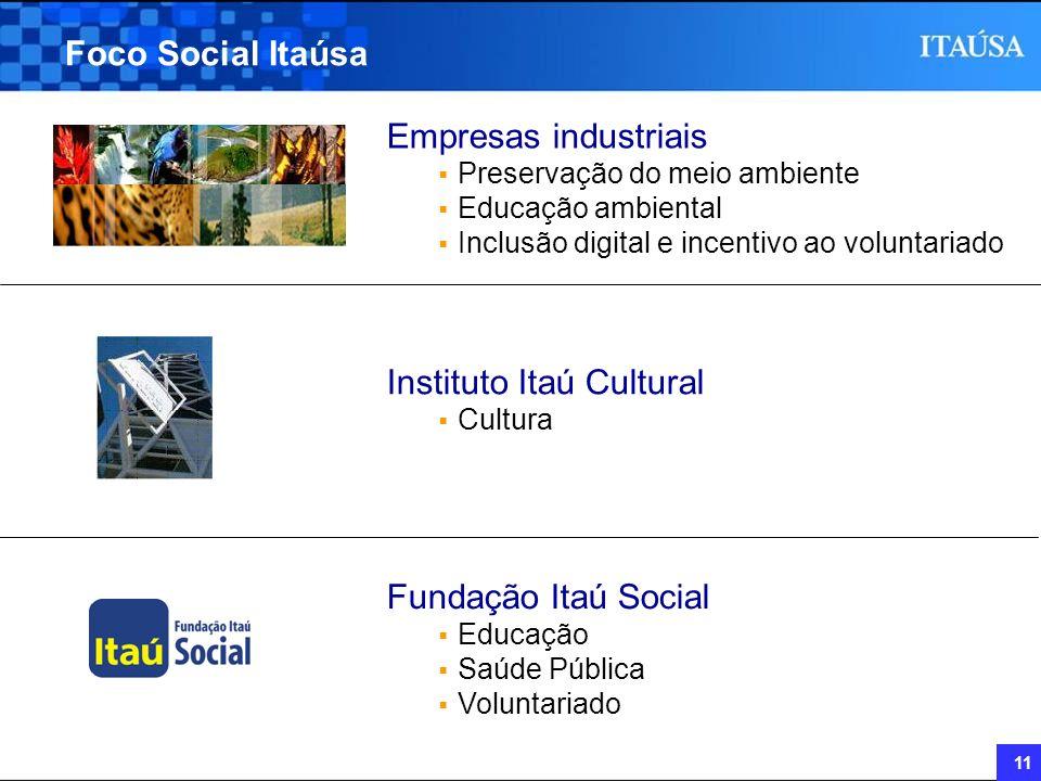 Instituto Itaú Cultural