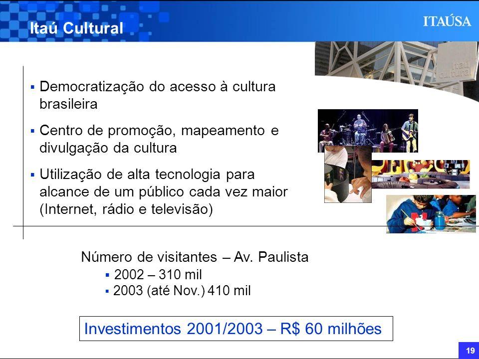 Investimentos 2001/2003 – R$ 60 milhões