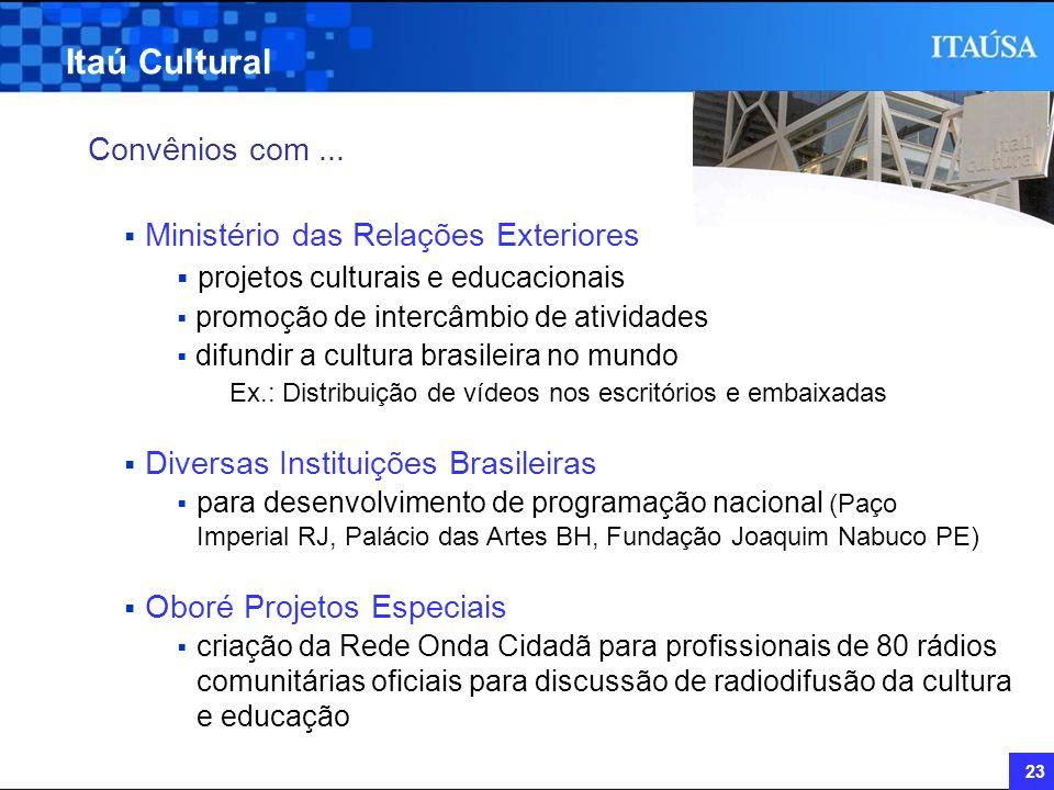 Itaú Cultural Convênios com ... Ministério das Relações Exteriores